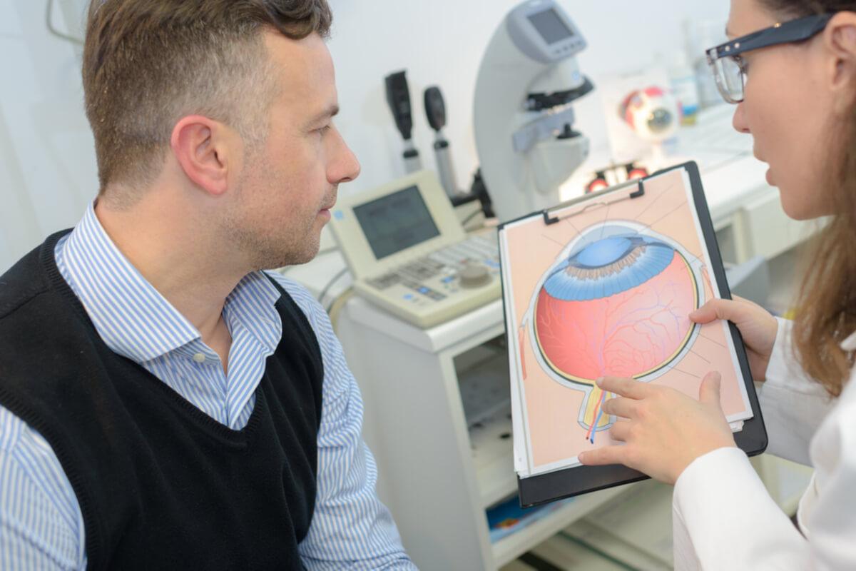 lečenje glaukoma beograd